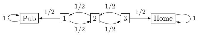 A drunkard's walk with \(n=3\) and \(p=\frac{1}{2}\)