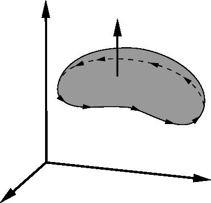 Stokes' Theorem   Brilliant Math & Science Wiki