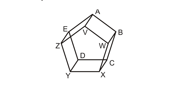 3d Coordinate Geometry Skew Lines Brilliant Math Science Wiki