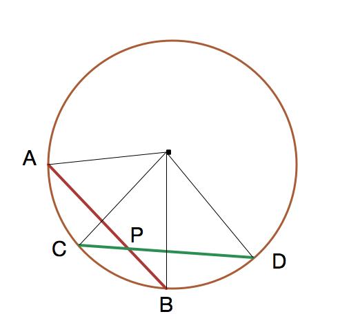 Geometry Problem Vivek Vijayan Brilliant