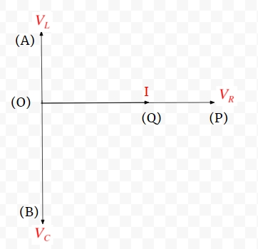 Rlc Circuit Phasor Diagram | Rlc Circuits Alternating Current Brilliant Math Science Wiki