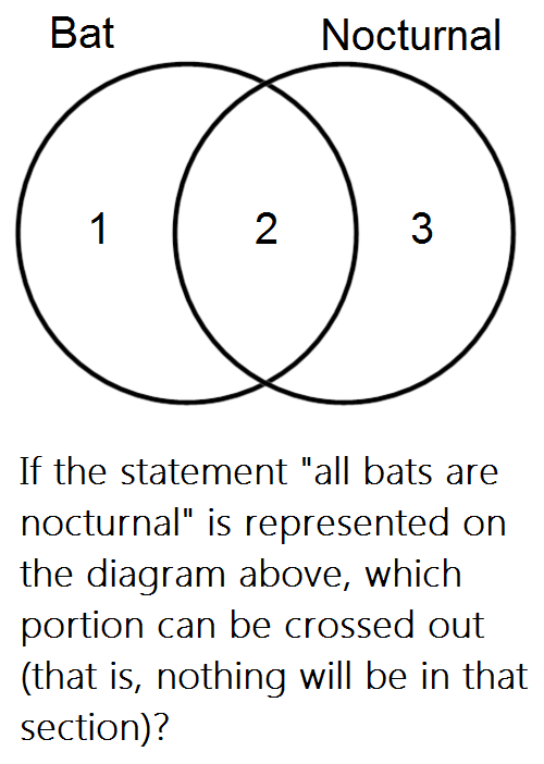 Modus Barbara Categorical Syllogism Venn Diagram Generator