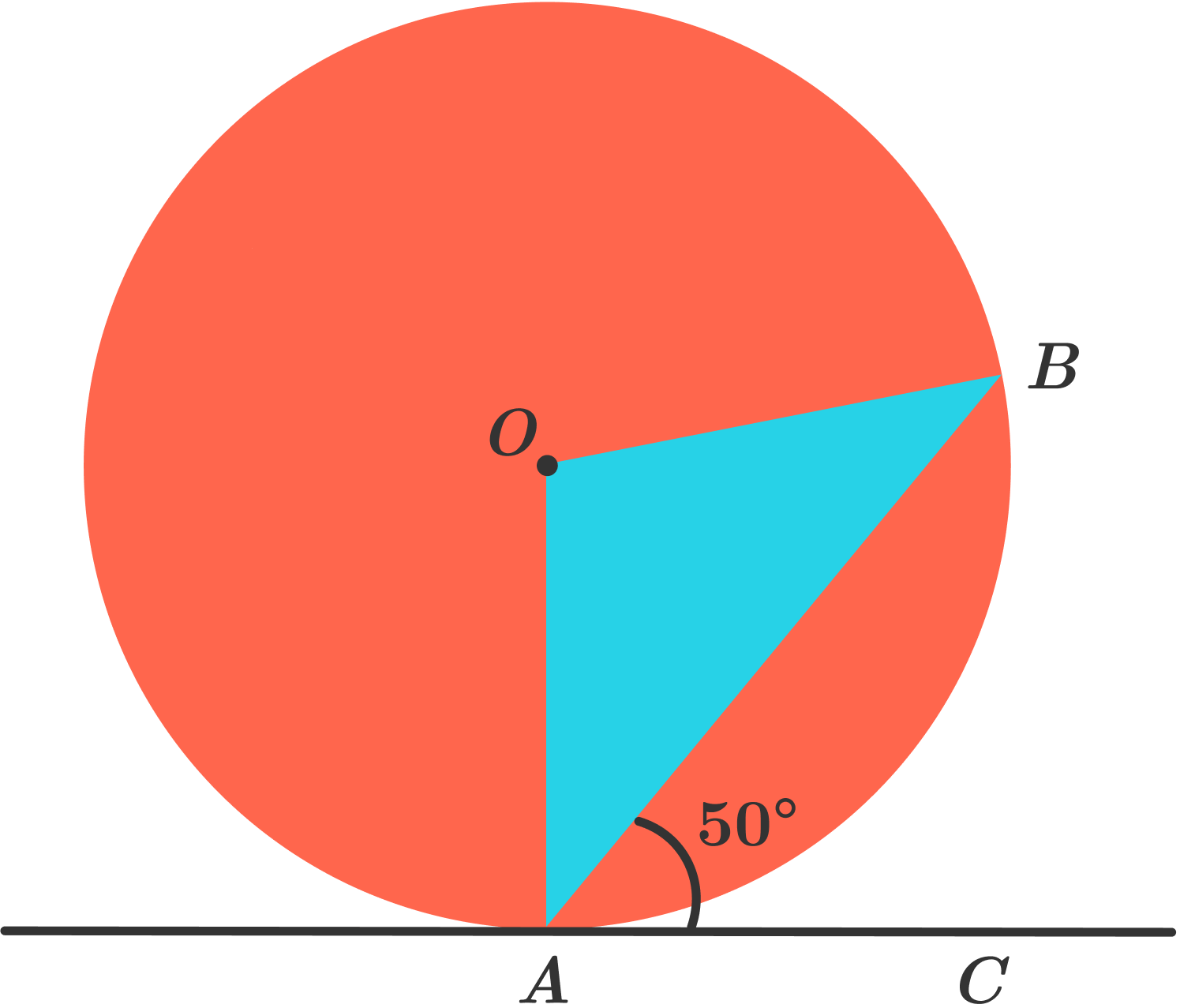 Alternate segment theorem brilliant math science wiki in the above diagram find the value of aob provided that bac is 50 hexwebz Gallery