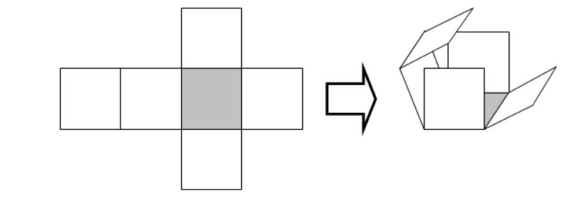 Discrete Mathematics Problem: Net Perimeter - Tan Chee Sen | Brilliant