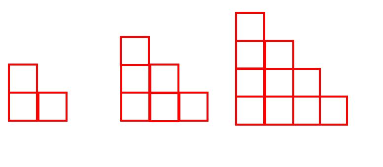 What Comes Next Brilliant Math Science Wiki Beauteous Pattern Definition Math