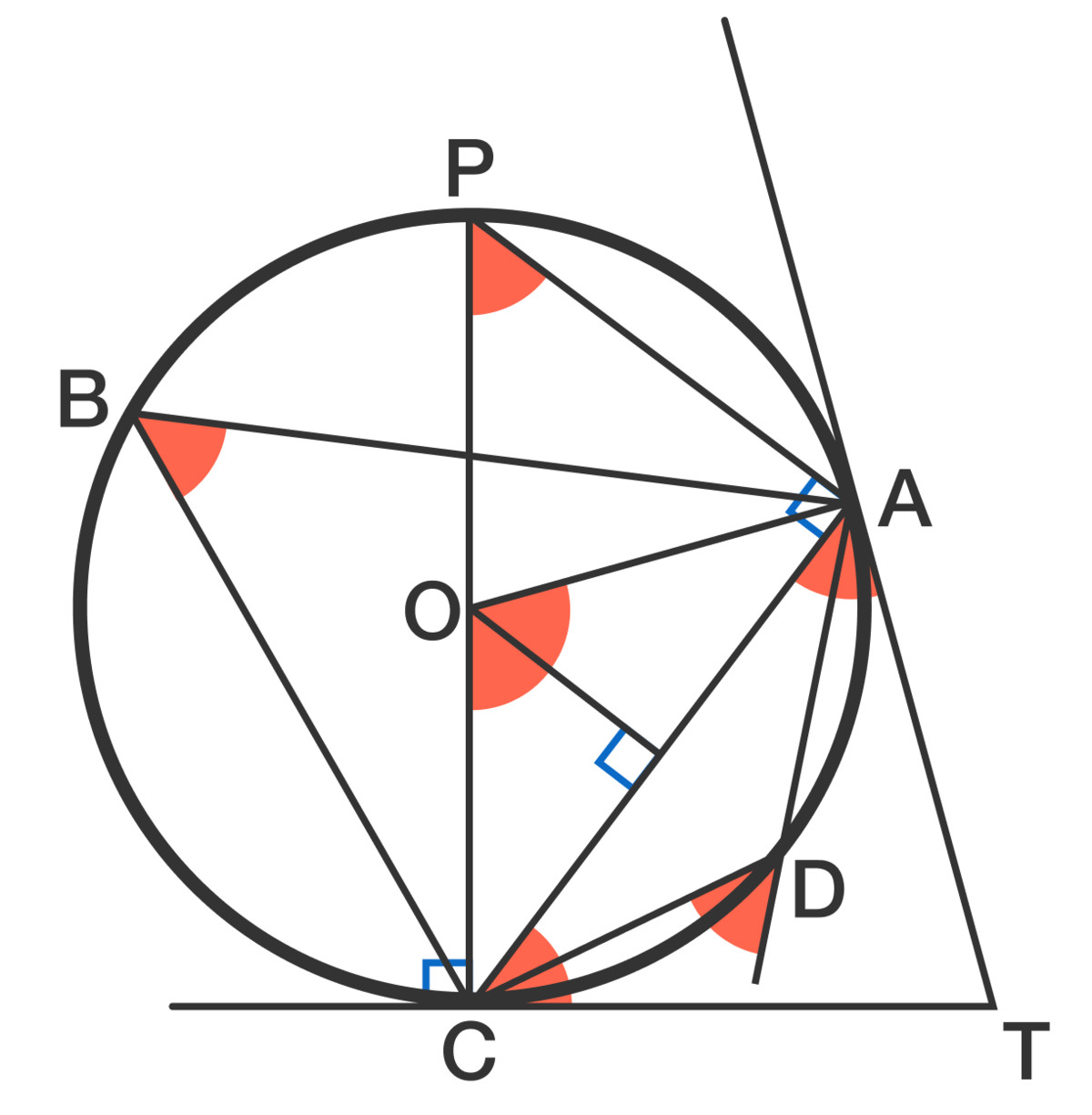 Circle geometry properties brilliant math science wiki hexwebz Choice Image