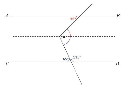 Parallel Lines Geometry Brilliant Math Science Wiki