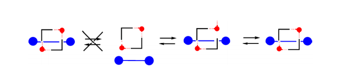 Schematic showing how coordinate bond dissolution allows the rotaxane to self-assemble [2]
