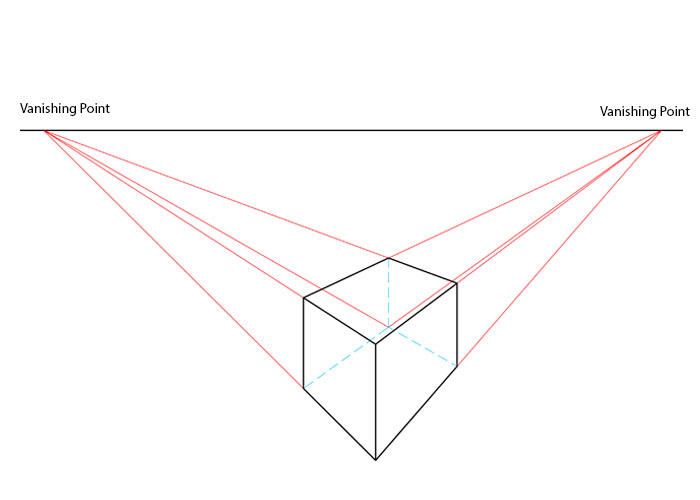 A cube drawn in perspective drawing, which motivated projective geometry