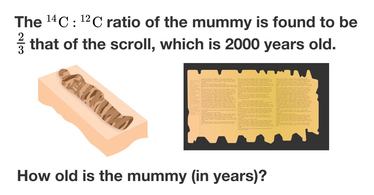 Carbon dating mummies gratis paarden dating